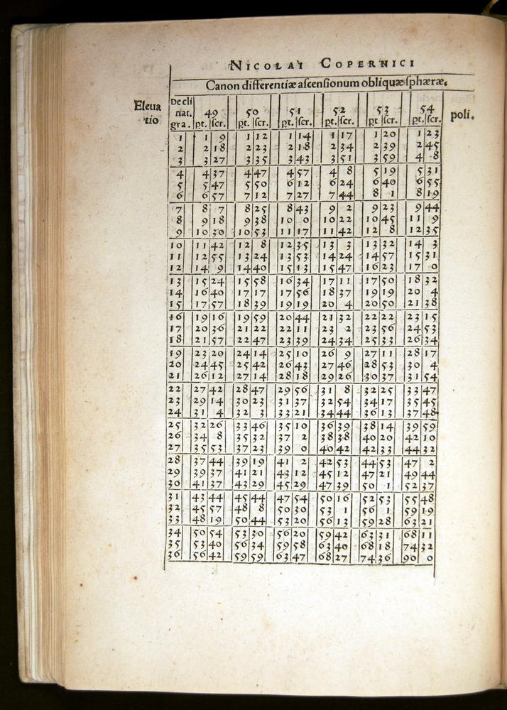Image of Copernicus-1543-037v