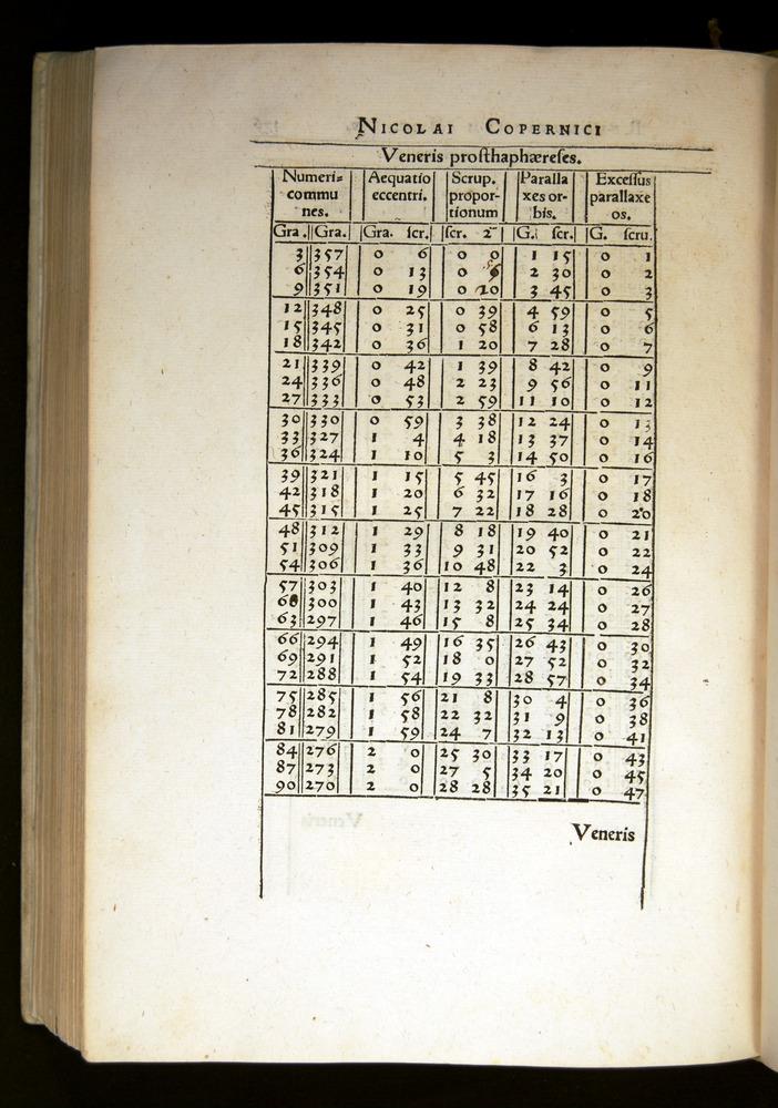 Image of Copernicus-1543-176v