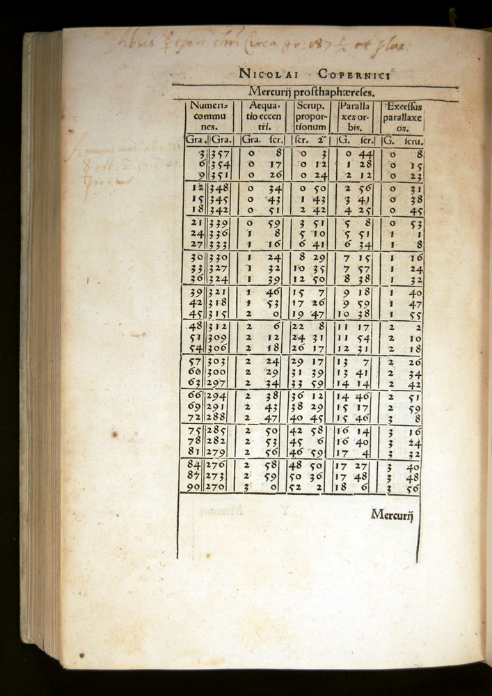 Image of Copernicus-1543-177v
