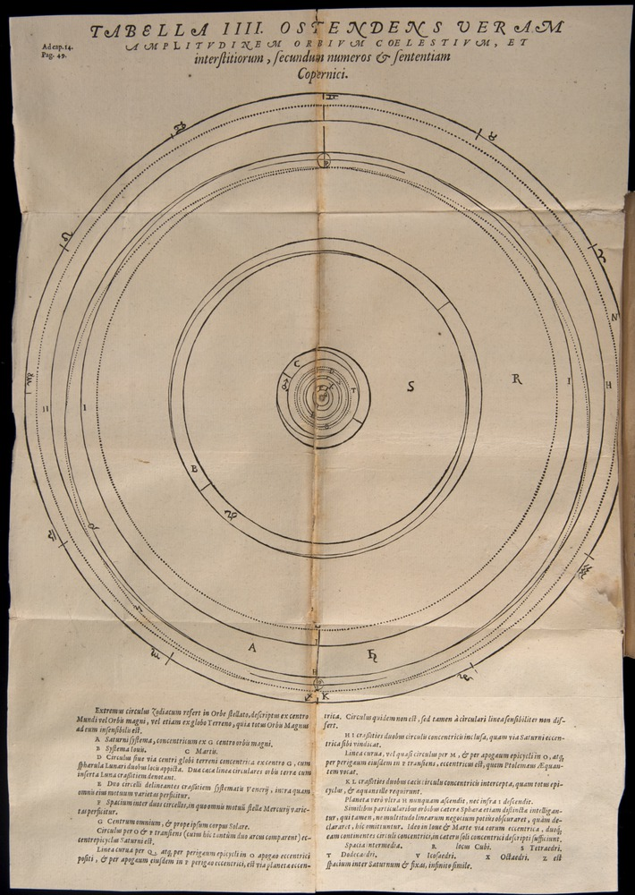 Image of Kepler-1596-048-b