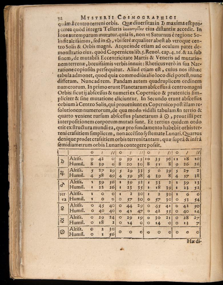 Image of Kepler-1596-052