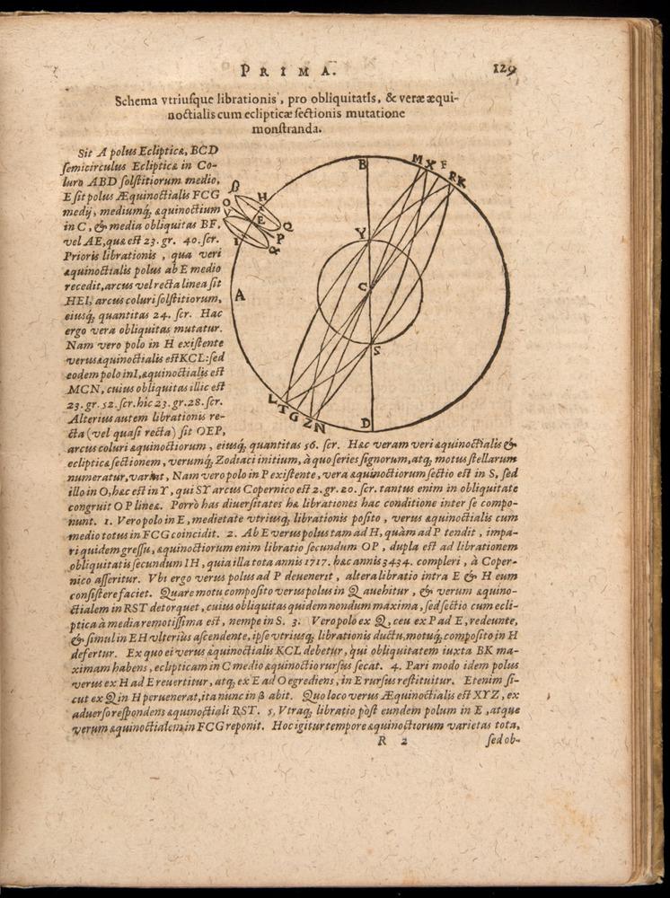 Image of Kepler-1596-129