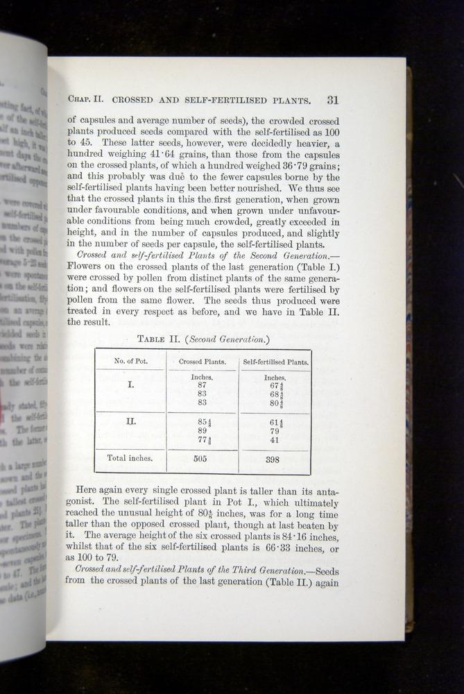 Image of Darwin-F1249-1876-031