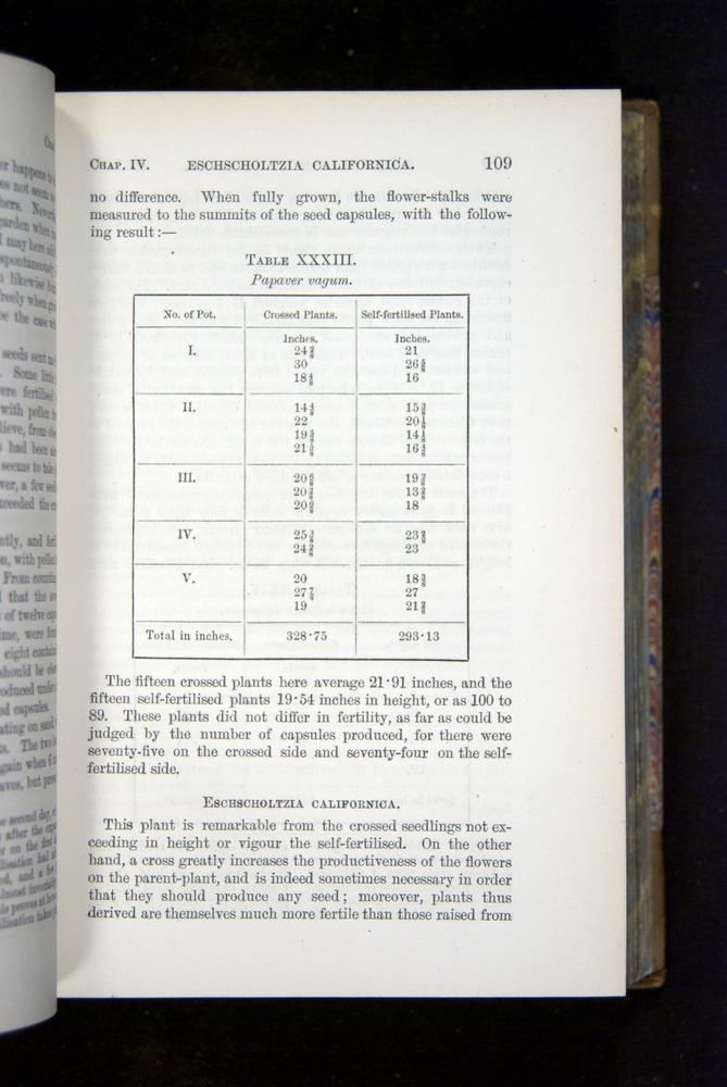 Image of Darwin-F1249-1876-109