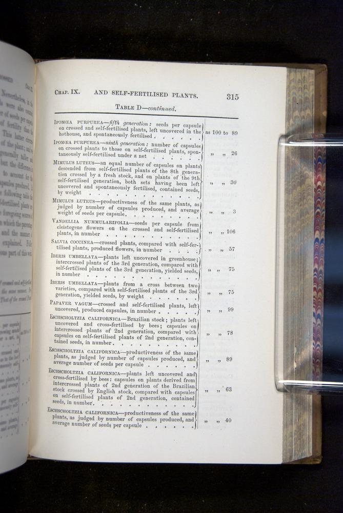 Image of Darwin-F1249-1876-315