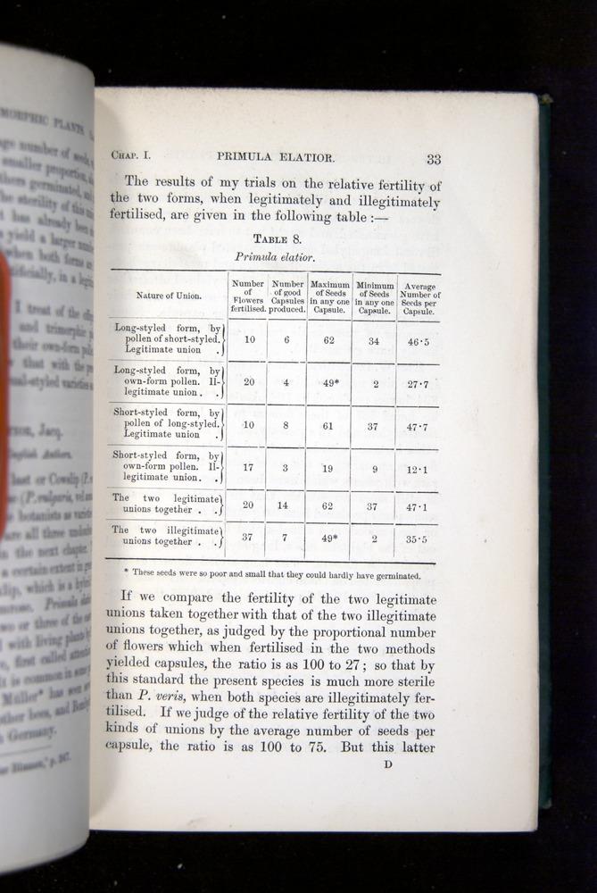 Image of Darwin-F1277-1877-033