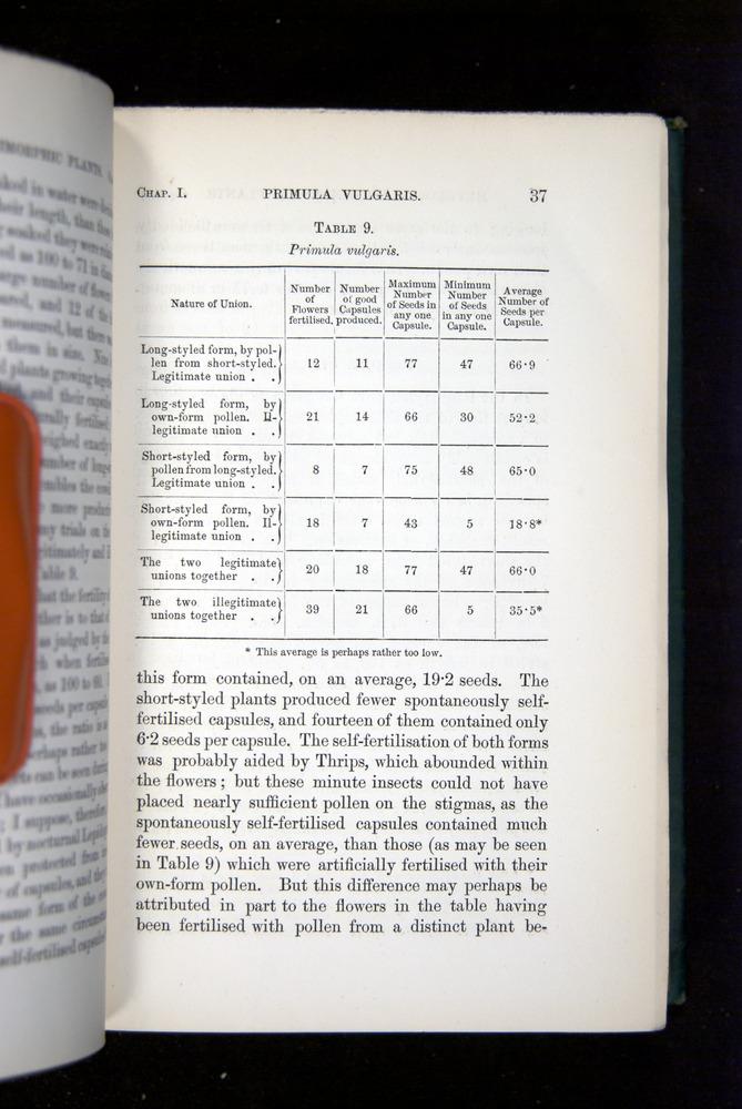 Image of Darwin-F1277-1877-037