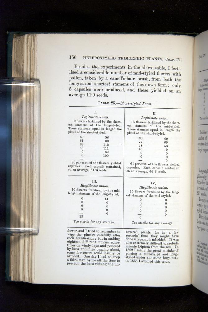 Image of Darwin-F1277-1877-156