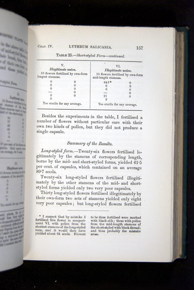 Image of Darwin-F1277-1877-157