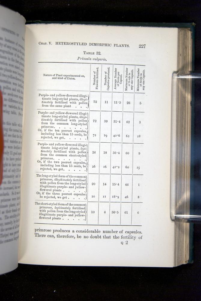 Image of Darwin-F1277-1877-227