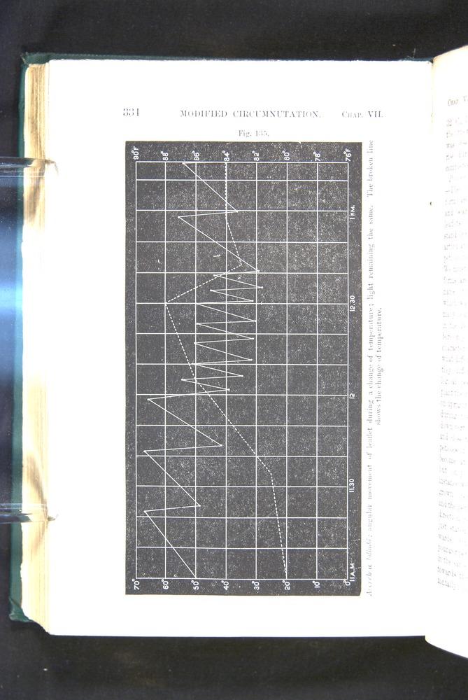Image of Darwin-F1325-1880-334
