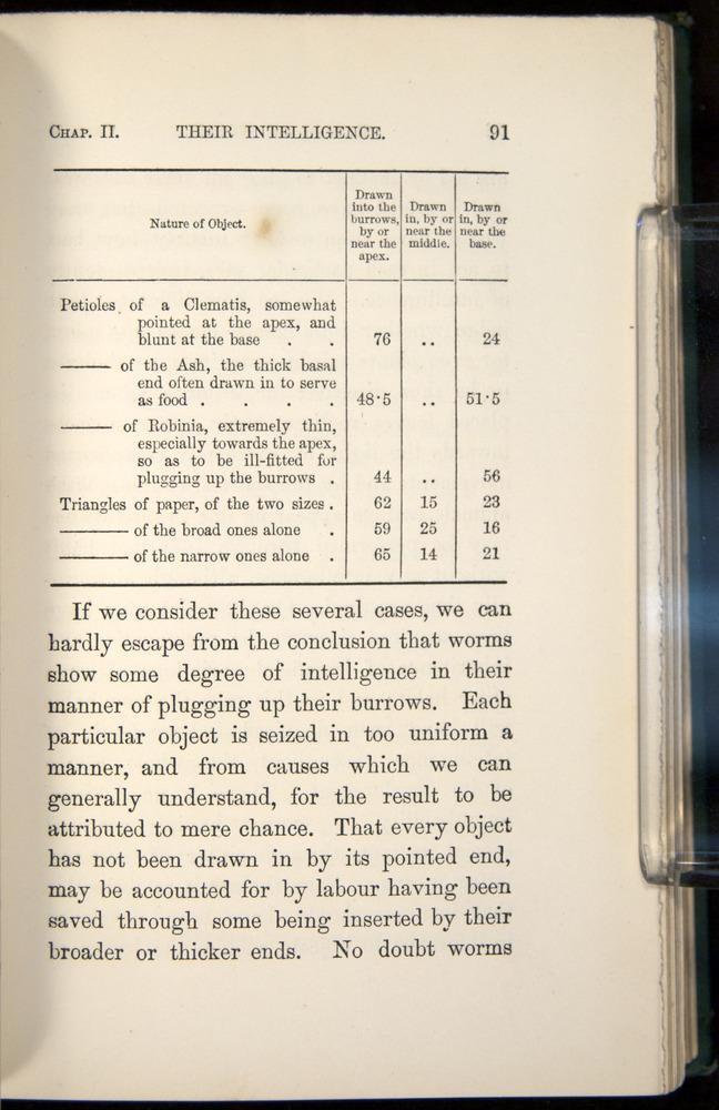 Image of Darwin-F1357-1881-091