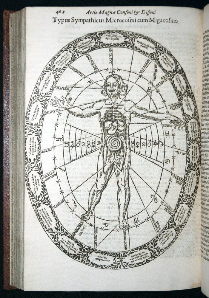 Image of Kircher-1650-v2-00403