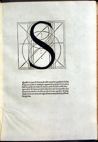 Image of Pacioli-1509-pl-2-S