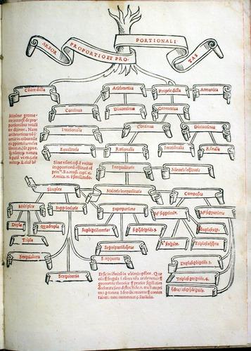 Image of Pacioli-1509-pl-final