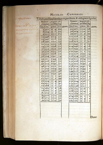 Image of Copernicus-1543-074v