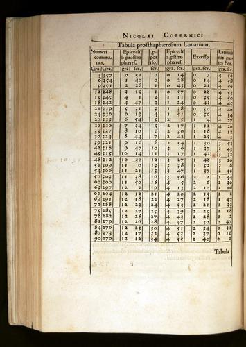 Image of Copernicus-1543-113v