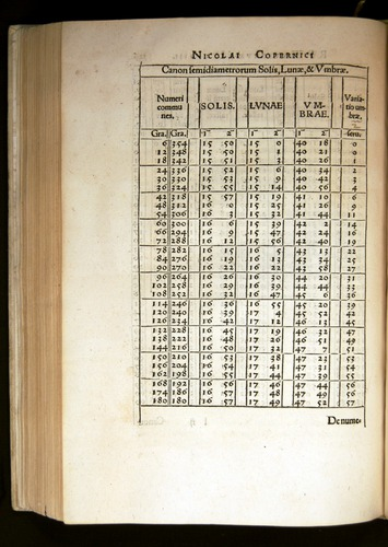 Image of Copernicus-1543-126v