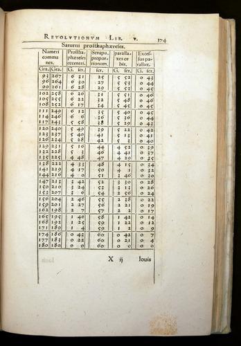 Image of Copernicus-1543-174