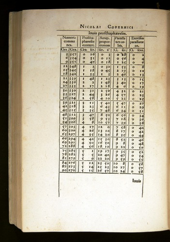 Image of Copernicus-1543-174v