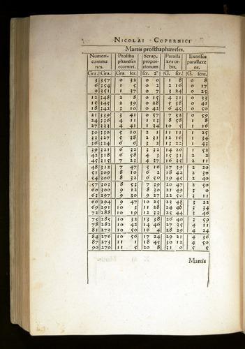 Image of Copernicus-1543-175v