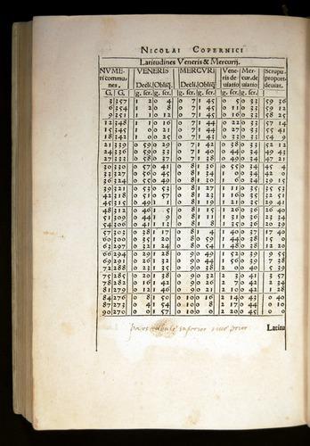 Image of Copernicus-1543-194v