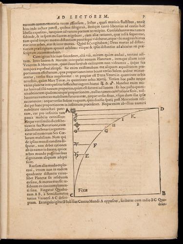 Image of Kepler-1596-007