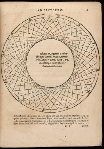 Image of Kepler-1596-009