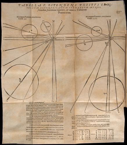 Image of Kepler-1596-050-b
