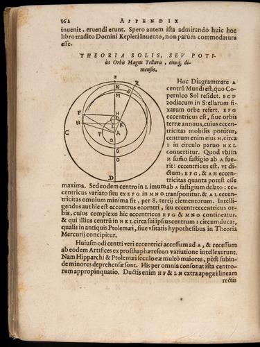 Image of Kepler-1596-162