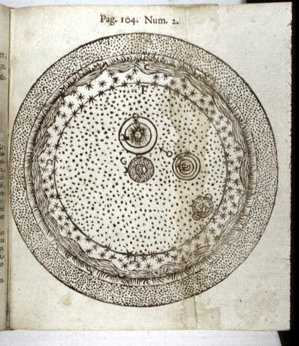 Gabriele Beati, Sphaera Triplex (1662), cosmic section