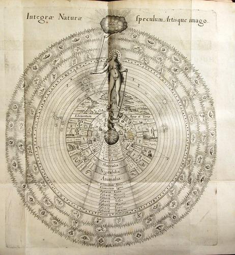 Integrae Naturae, Robert Fludd, Utriusque cosmi maioris scilicet et minoris metaphysica (Oppenhemii, 1617)