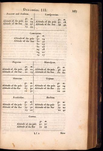 Image of Salusbury-1661-a267