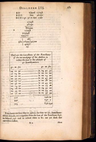 Image of Salusbury-1661-a281
