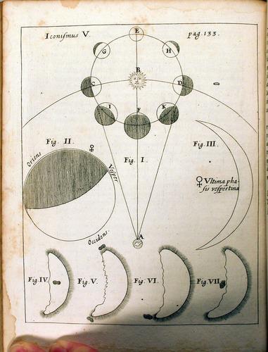 Image of Kircher-1660-133-pl5
