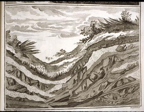 Image of Encyclopedie-1749-Earth