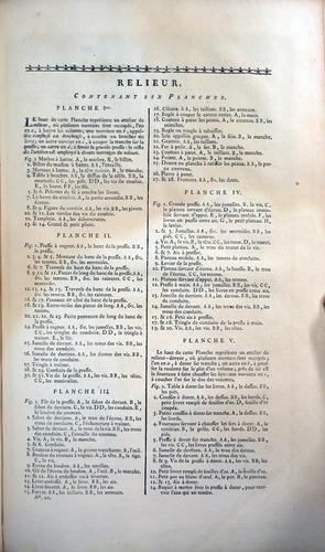 Image of Encyclopedie-1749-Pl8-Relieur-1