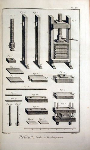 Image of Encyclopedie-1749-Pl8-Relieur-Pl4