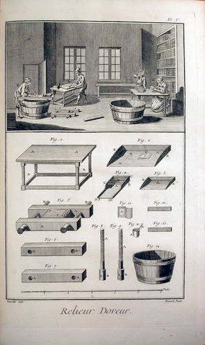 Image of Encyclopedie-1749-Pl8-Relieur-Pl5
