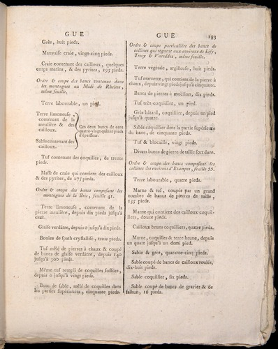 Image of EncyclopedieMethodique-GeographiePhysique-1794-v1-pt1-183