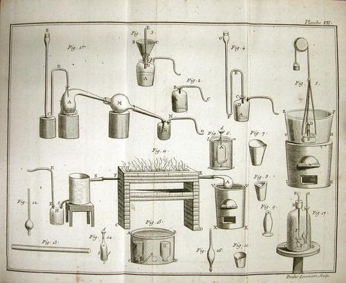 Image of Lavoisier-1789-v2-zzz-f07