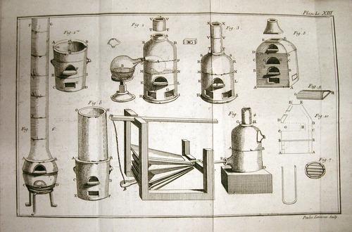 Image of Lavoisier-1789-v2-zzz-f13