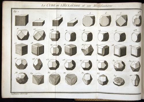 Image of RomeDeLIsle-1783-v4-f2