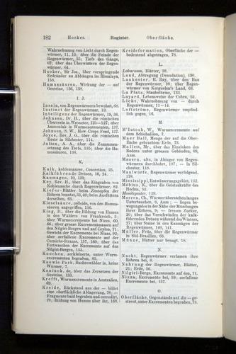 Image of Darwin-F1404-1882-182