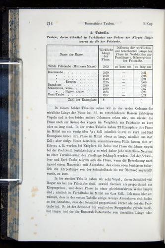 Image of Darwin-F914.1-1868-00214