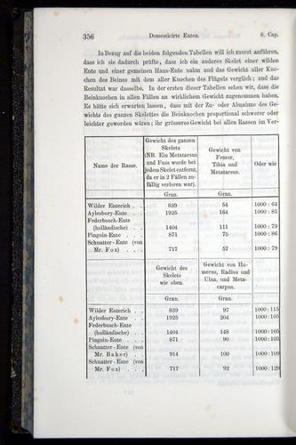 Image of Darwin-F914.1-1868-00356