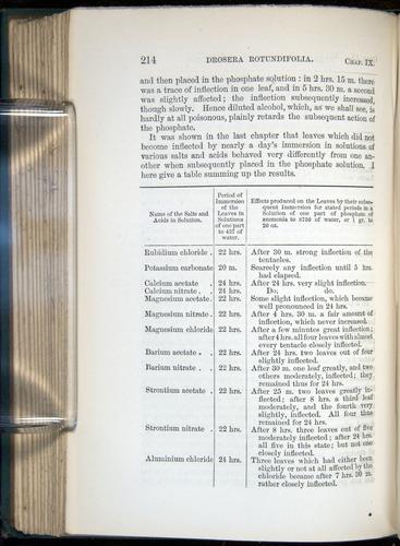 Image of Darwin-F1218-1875-00214