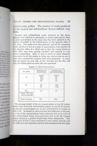 Image of Darwin-F1249-1876-029