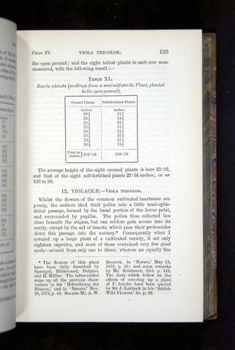 Image of Darwin-F1249-1876-123