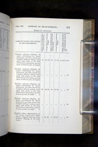 Image of Darwin-F1249-1876-251